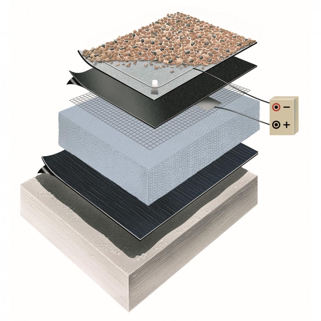 Skizze ProtectSys B Bitumen